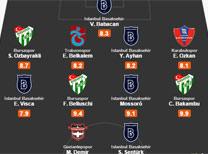 Spor Toto Süper Lig'de 7. haftanın altın 11'ine Başakşehir damga vurdu.