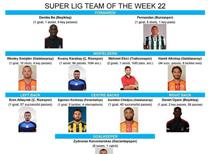 OPTA, Spor Toto Süper Lig'de 22. haftanın 11'ini belirledi.