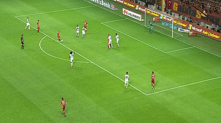 Galatasaray Gençlerbirliği golleri