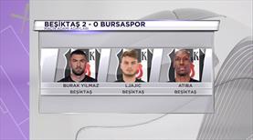 Sizce Beşiktaş - Bursaspor maçının yıldızı kimdi?