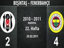 Beşiktaş-Fenerbahçe: 2-4