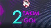 2 takım, 2 gol: DG Sivasspor-MKE Ankaragücü