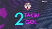 2 takım, 2 gol: Trabzonspor - A. Alanyaspor