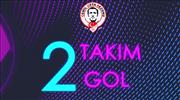 2 takım 2 gol: MKE Ankaragücü - Çaykur Rizespor
