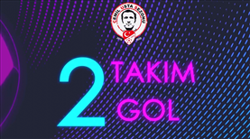2 takım, 2 gol: FTA Antalyaspor - DG Sivasspor