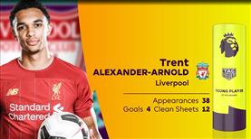 Alexander-Arnold'a büyük onur