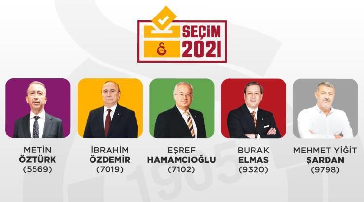 Galatasaray'da oy pusulalarının renkleri belli oldu